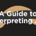 A guide to interpret contemporary art for Art collectors